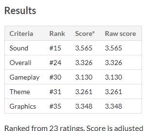 cga_ratings